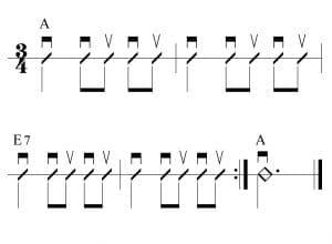 Canciones canarias: Sugerencia rítmica.
