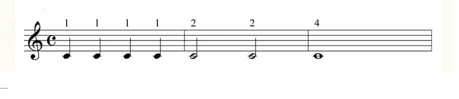 aprender a tocar el piano ejerccicio figuras