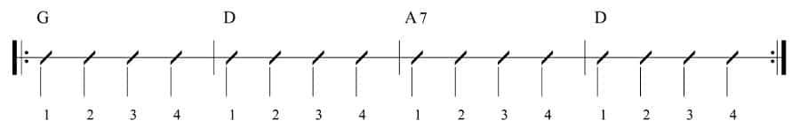 Ejercicio de técnica con los acordes de: G, D y A7