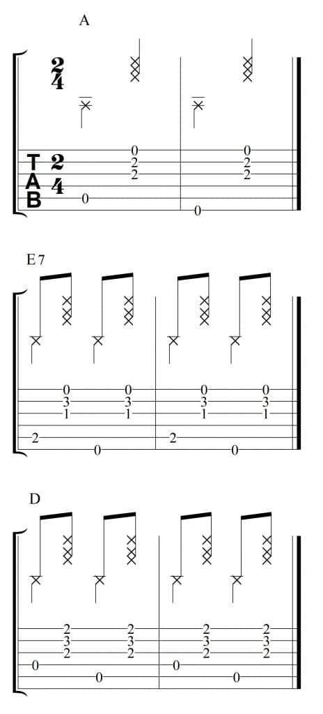 Ritmo de 2x4 para los acordes de A, E7 y D