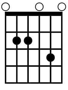 Acorde para guitarra de mi menor7 (Em7)