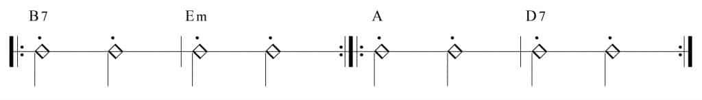 Ejercicio para aprender a cambiar acordes: B7, E y A, D7