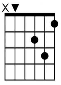 Acorde de re menor con la guitarra