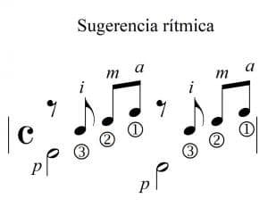 Sugerencia rítmica: Arpegio p, i, m, a