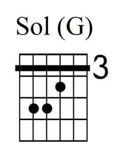 Acorde de Sol (G) con cejilla traste 3