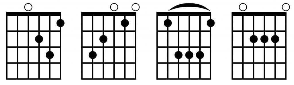 Cadencia andaluza con los acordes: Dm, C, Bb y A