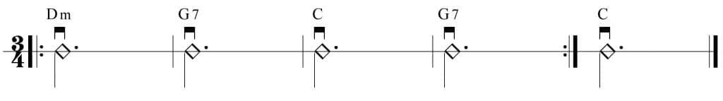 Ejercicio de técnica con los acodes de: Dm G7 y C