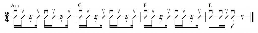 Ritmo de rumba con los acordes Am, G, F y E