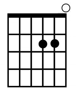 Acorde de A solo con 3 cuerdas