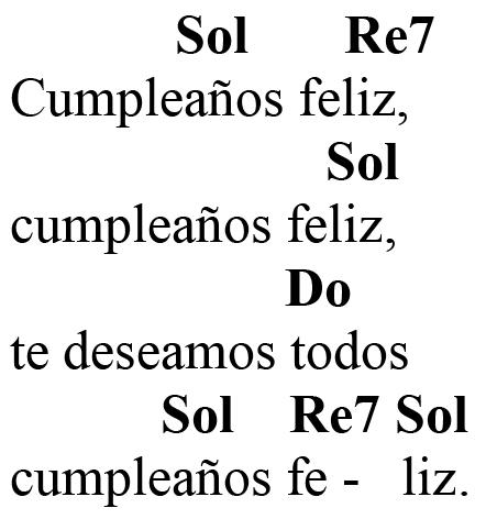 Cumpleaños feliz: Acordes.