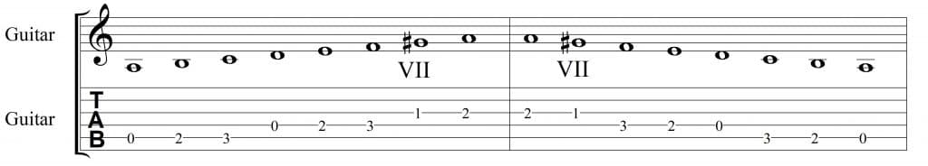 Escala de la menor armónica.