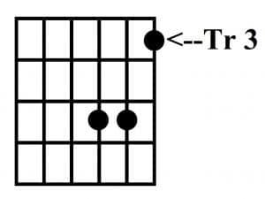 Acorde C, traste 3, simplificado
