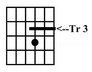 Acorde G, tres notas traste 3