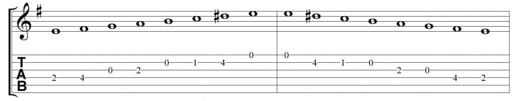 Escala de mi menor armónica.