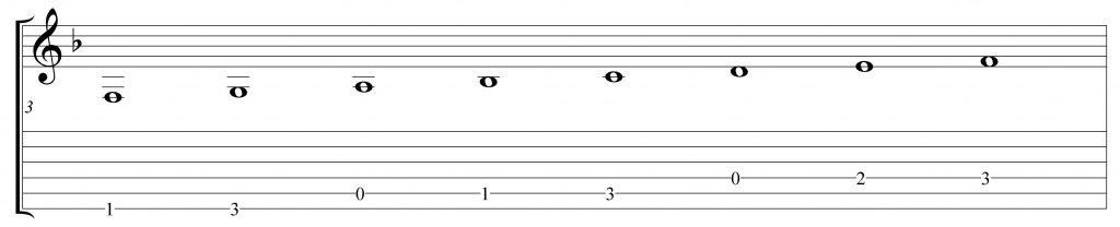 Escala de Fa mayor con notas grabes