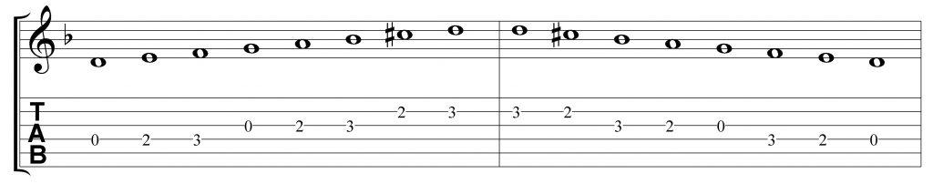 Escala de Dm armónica