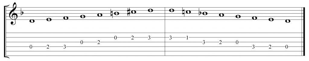 Escala de Dm melódica