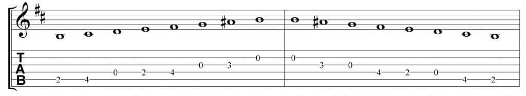 Escala de Bm armónica.