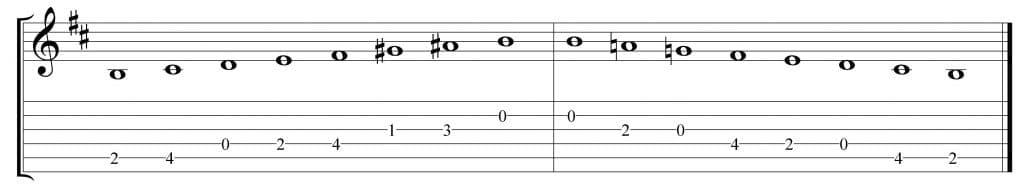 Escala de Bm melódica