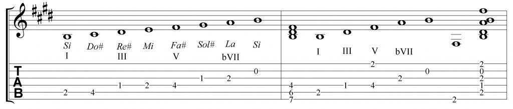 Acorde y escala de Si7