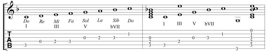Acorde y escala de Do7