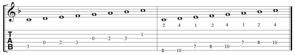 Escala de Do7 en 2 octavas