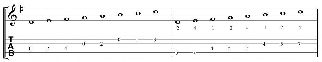 Escala de Re7 en 2 octavas.