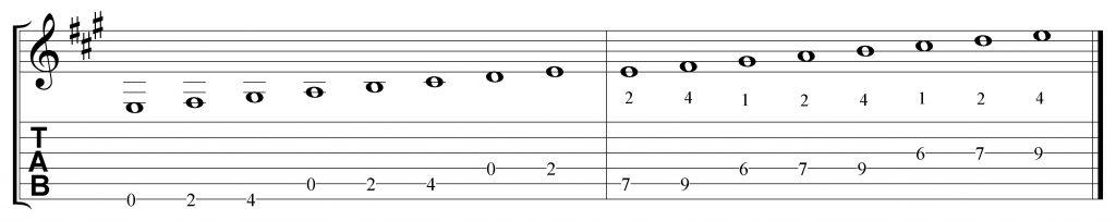 Escala de Mi7 en 2 octavas