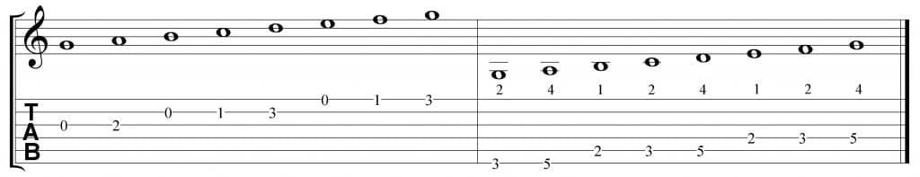 Escala de Sol mixolidia en 2 octavas