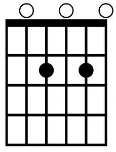 Acorde de La7 con la guitarra