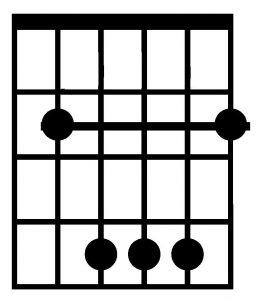 Acorde de Si mayor con la guitarra