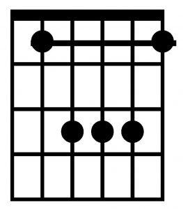 Acorde de La# con la guitarra