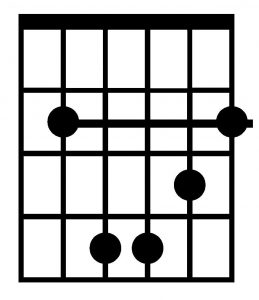 Acorde de si menor con la guitarra