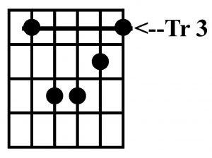 Acorde de do menor con la guitarra