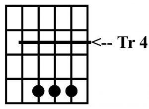 Acorde de Do# mayor con la guitarra
