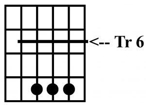 Acorde de Re# con la guitarra