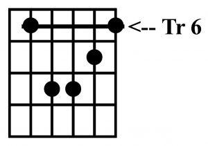 Acorde de mibm con la guitarra