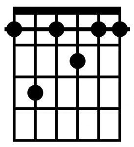 Acorde de Fa7 con la guitarra
