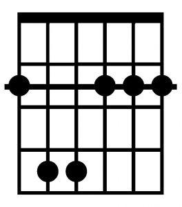 Acorde de fa# menor con la guitarra