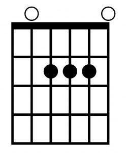 Acorde de La mayor con la guitarra