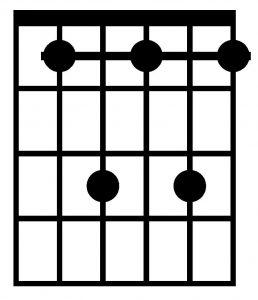 Acorde de Sib7 con la guitarra