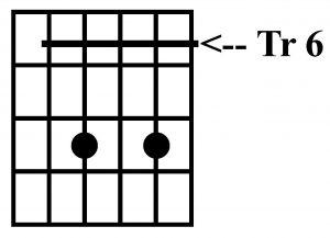 Acorde de Mib7 con la guitarra