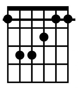 Acorde de Fa con la guitarra