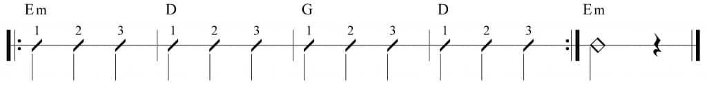 Ejercicio de técnica para guitarristas: Cambios rápidos de acordes
