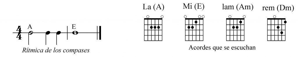 Dictado con los acordes A, E, Am t Dm