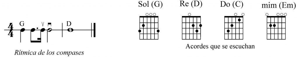 Dictado con los acordes: G, D, C y Em