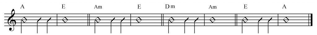 solución al dictado con los acordes A, E, Am y Dm