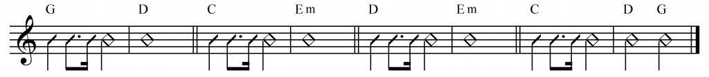 Dictado nº 3 con los acordes G, D, C y Em